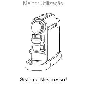 Melhor Utilização Sistema Nespresso®